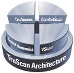 TruScan